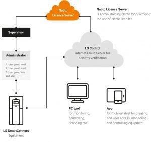 Case-LSControl_schematic